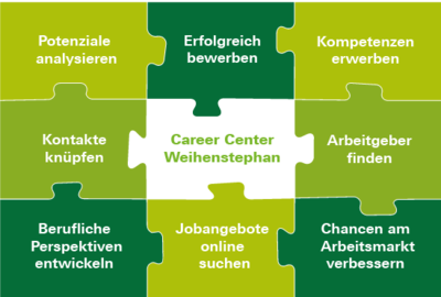 Betätigungsfelder des Career Center Weihenstephan